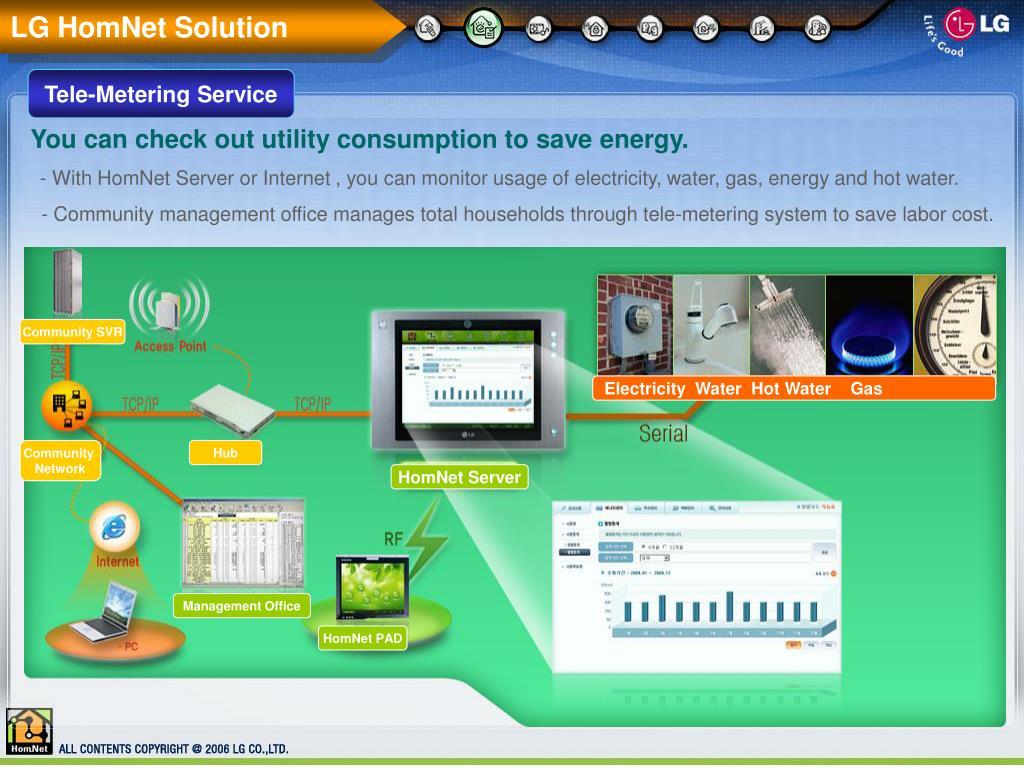 LG HomNet Solution