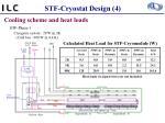 stf cryostat design 4