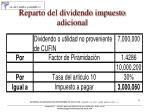 reparto del dividendo impuesto adicional