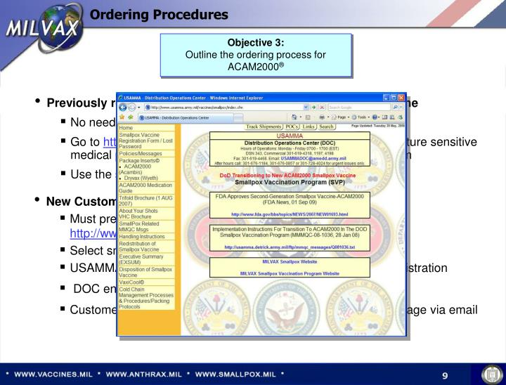 Ordering Procedures