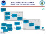national dmac development path based on noaa nasa dod decision processes