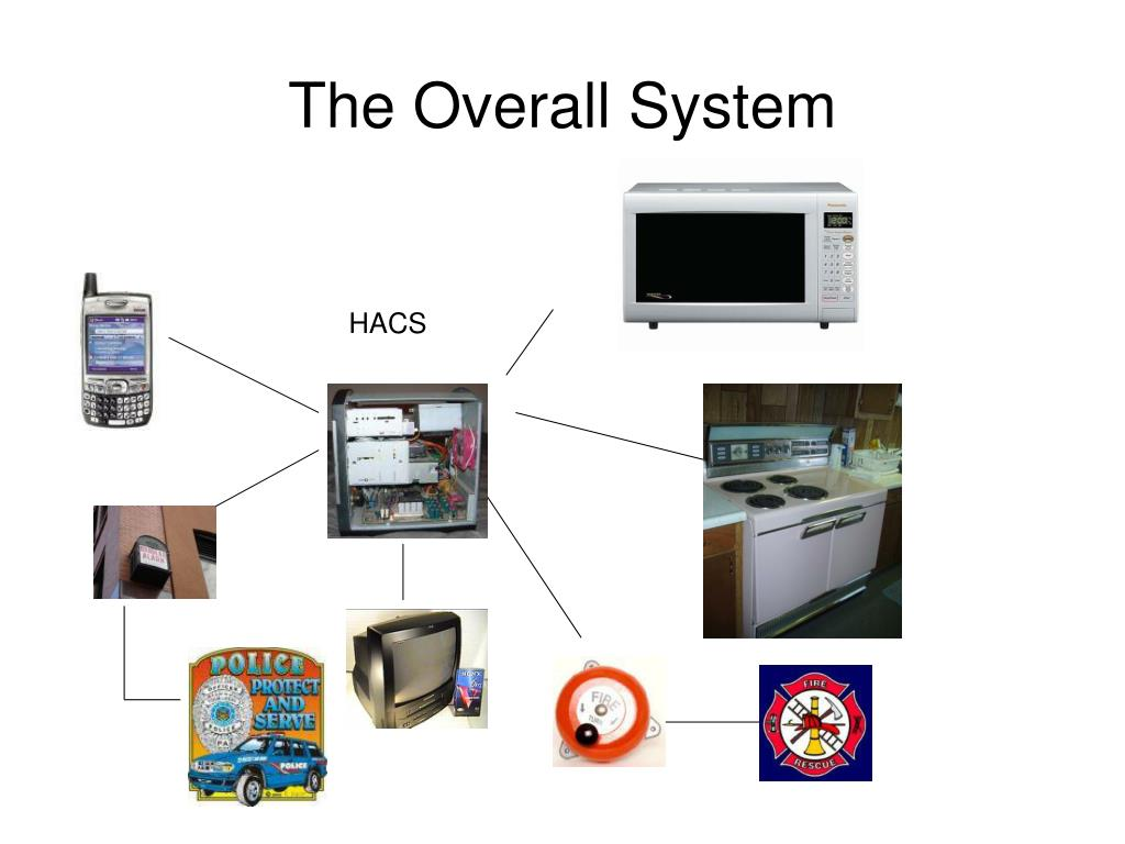 The Overall System
