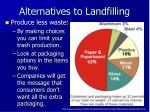 alternatives to landfilling