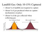 landfill gas only 10 15 captured