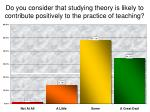 do you consider that studying theory is likely to contribute positively to the practice of teaching
