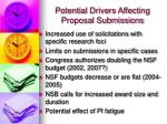 potential drivers affecting proposal submissions