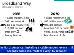 broadband way yesterday vs tomorrow