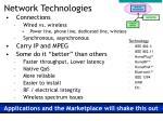 network technologies