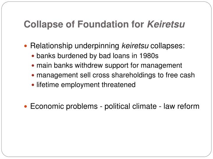 Collapse of Foundation for