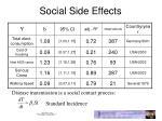 social side effects