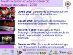 trajet ria da constru o do cons rcio mulheres das gerais 2006