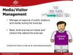 media visitor management