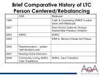 brief comparative history of ltc person centered rebalancing
