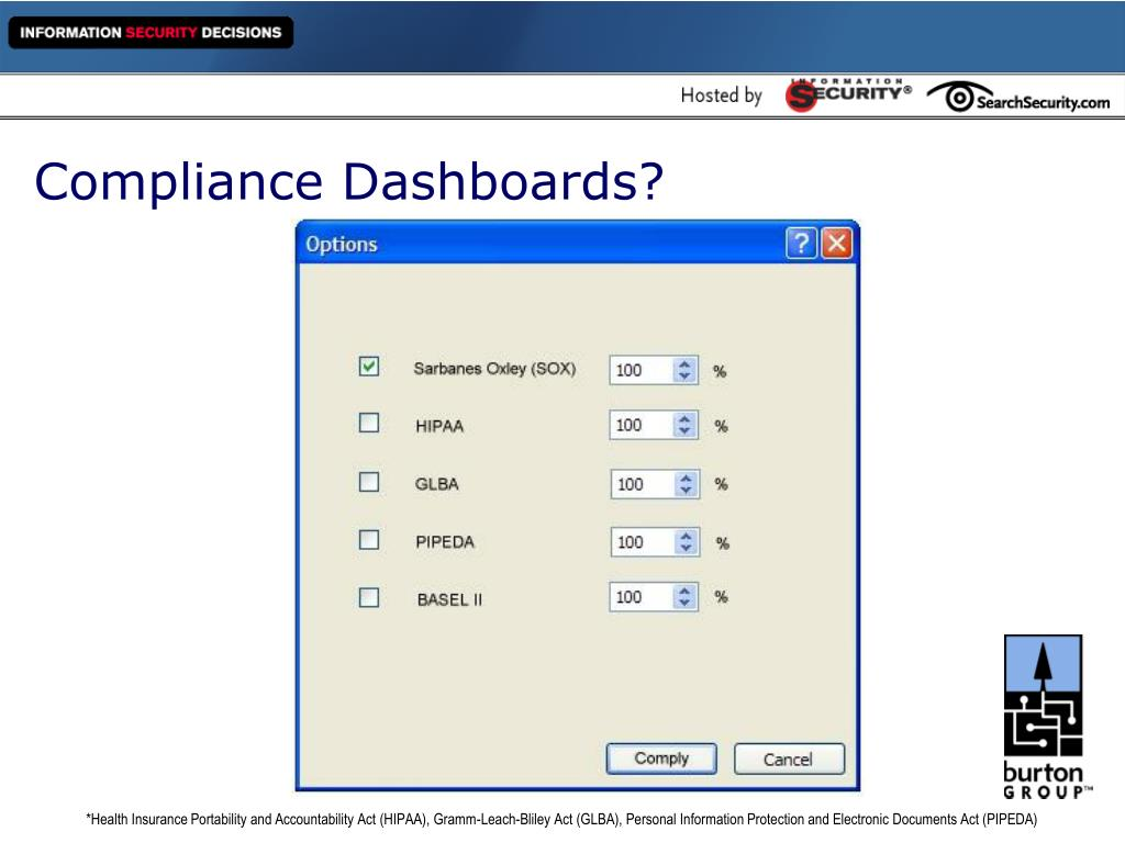 Compliance Dashboards?