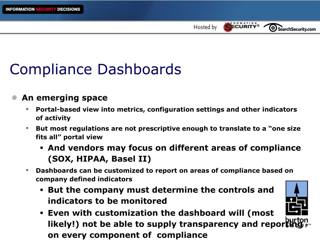 Compliance Dashboards