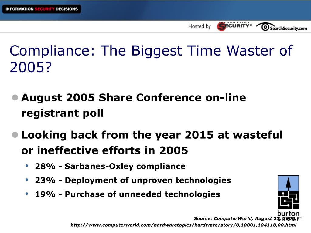 Compliance: The Biggest Time Waster of 2005?