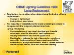 cibse lighting guidelines 1994 lamp replacement