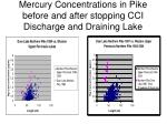 mercury concentrations in pike before and after stopping cci discharge and draining lake
