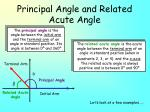 principal angle and related acute angle