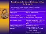 requirements for use or disclosure of data for research