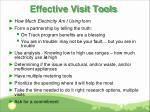 effective visit tools