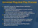 universal plug and play process