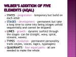 wilber s addition of five elements aqal