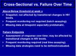 cross sectional vs failure over time
