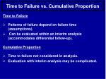 time to failure vs cumulative proportion