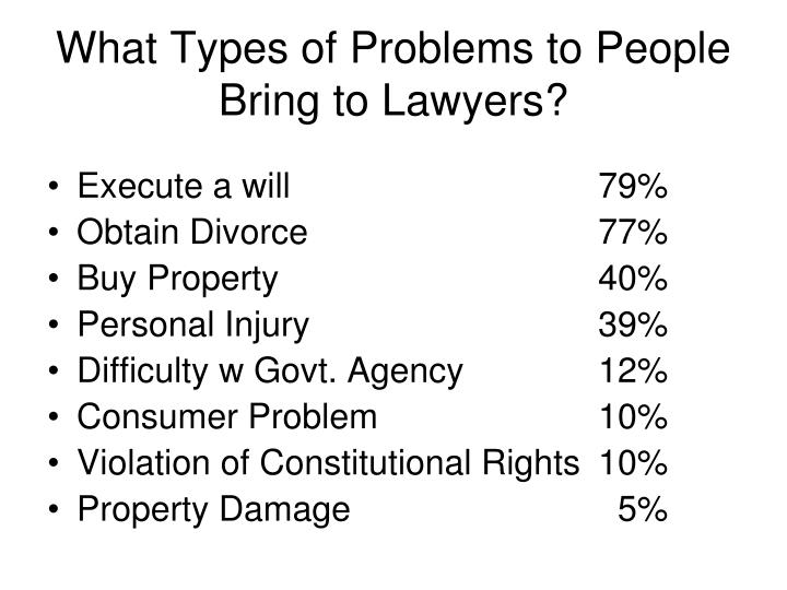 What Types of Problems to People Bring to Lawyers?