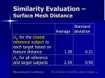 similarity evaluation surface mesh distance