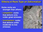 effects of rock type on deformation