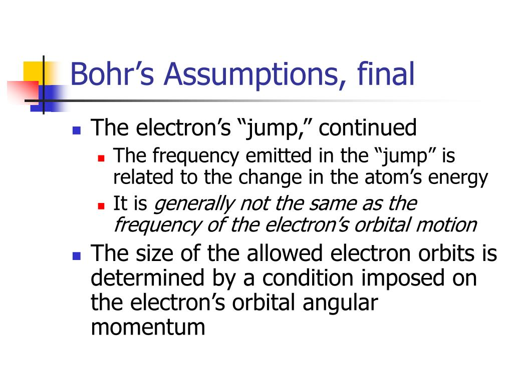 Bohr's Assumptions, final
