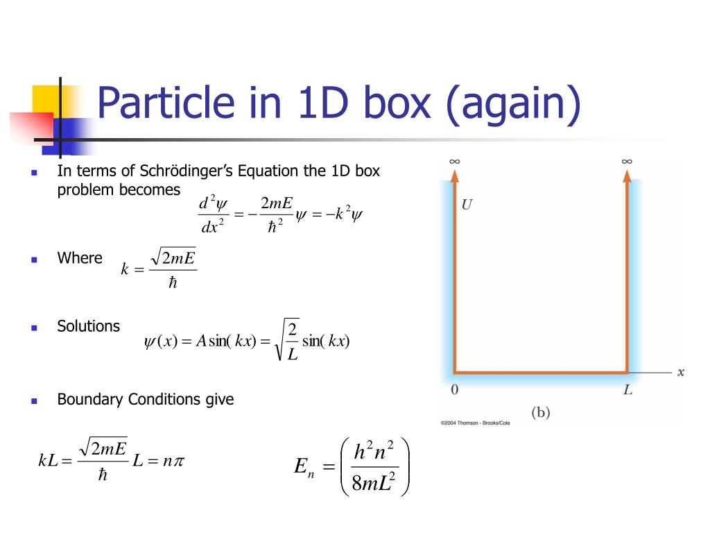 Particle in 1D box (again)