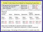 exhibit 10 4b value cost model for analyzing customers