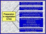 preparation in negotiation is key