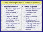 several marketing objectives addressed by pricing