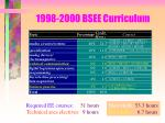 1998 2000 bsee curriculum
