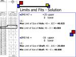 limits and fits solution