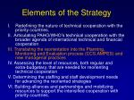 elements of the strategy17