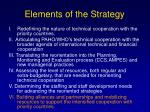 elements of the strategy24