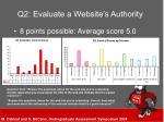 q2 evaluate a website s authority