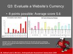 q3 evaluate a website s currency