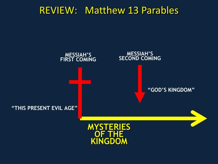 the parables in matthew chapter thirteen Sermonaudiocom - matthew 13 sermons the paperback bible presents the bible by the book and is designed to be portable, readable, and truly personal with ample margins for notations.