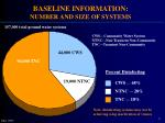 baseline information number and size of systems