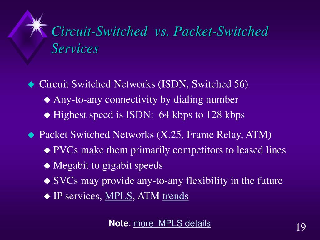 compare and contrast circuit switched services dedicated circuit services and packet switched servic