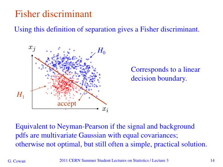 Fisher discriminant