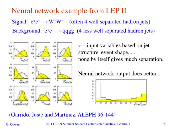 Neural network example from LEP II