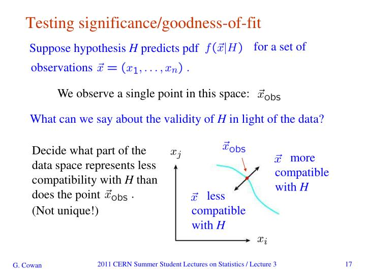 Testing significance/goodness-of-fit