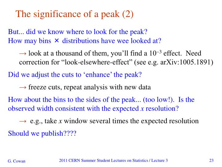 The significance of a peak (2)